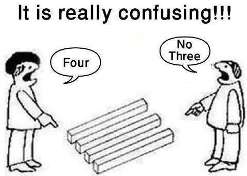 perception_is_reality