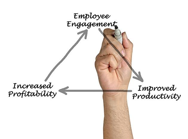 Why incorporate Corporate Social Responsibility into your Organisational culture?