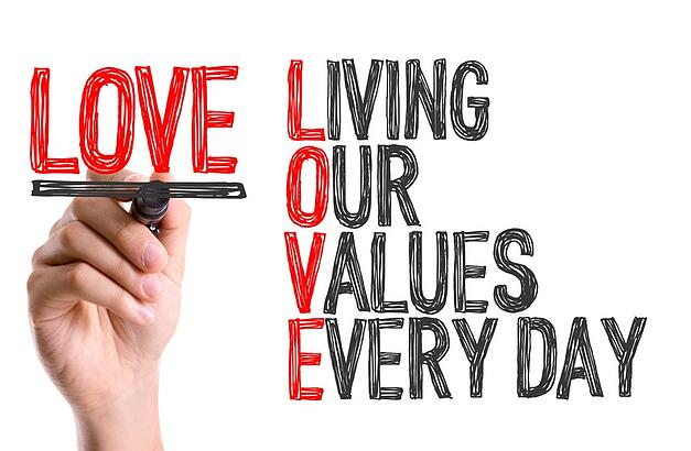 Love_-_Living_our_values_everyday. Corporate Social Responsibility