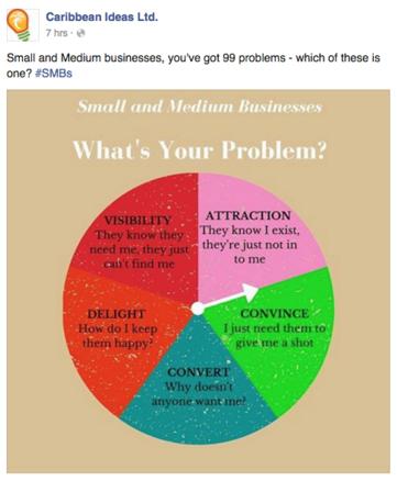 Best Practices for PR Agencies on Social Media by PRMR Inc.