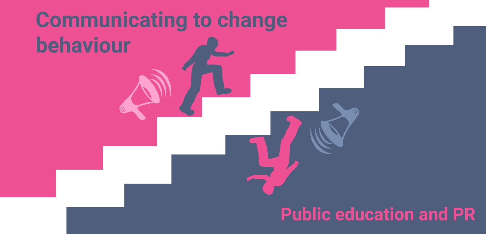Communicating to Change Behaviour - Public Education and PR